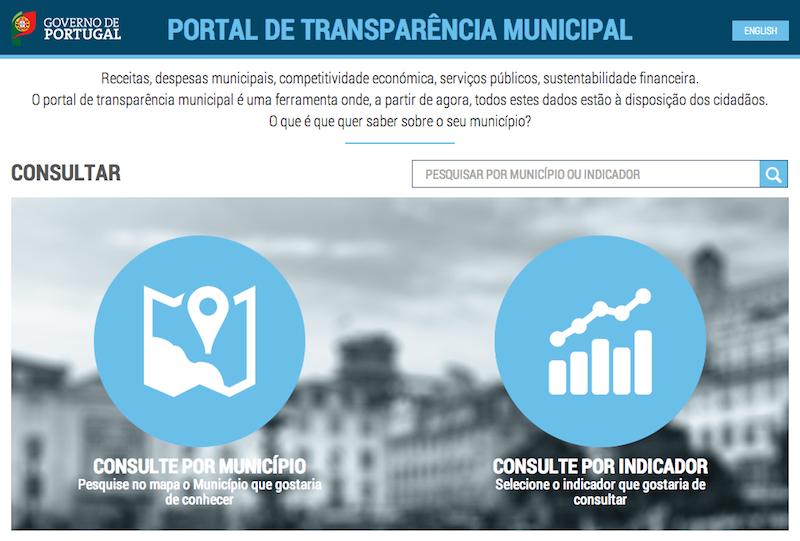 Página inicial do Portal de Transparência Municipal