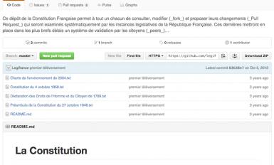 Constituição Francesa no GitHub
