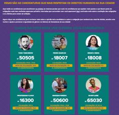 #MeRepresenta - Lista de candidatos