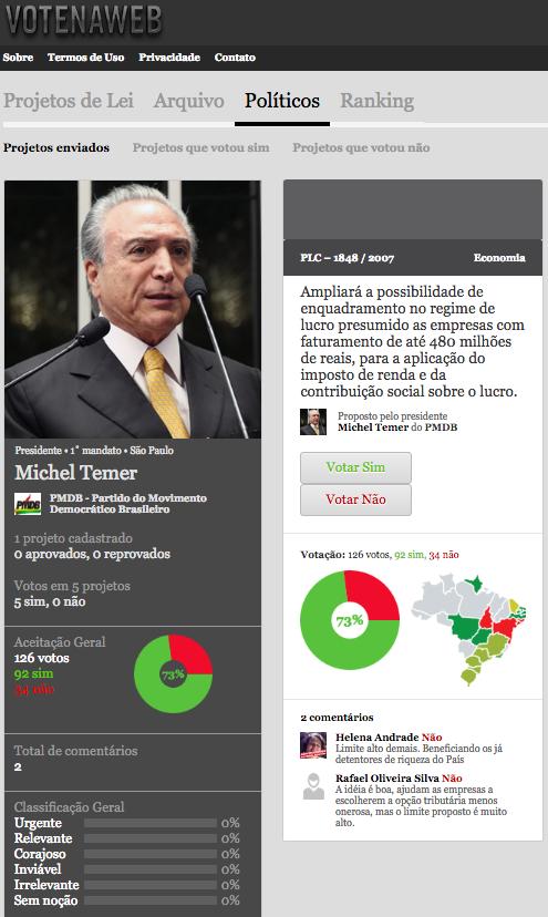 Histórico de cada político no Votenaweb