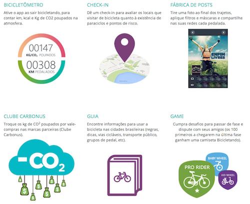 Bicicletando - Funcionalidade da aplicação móvel