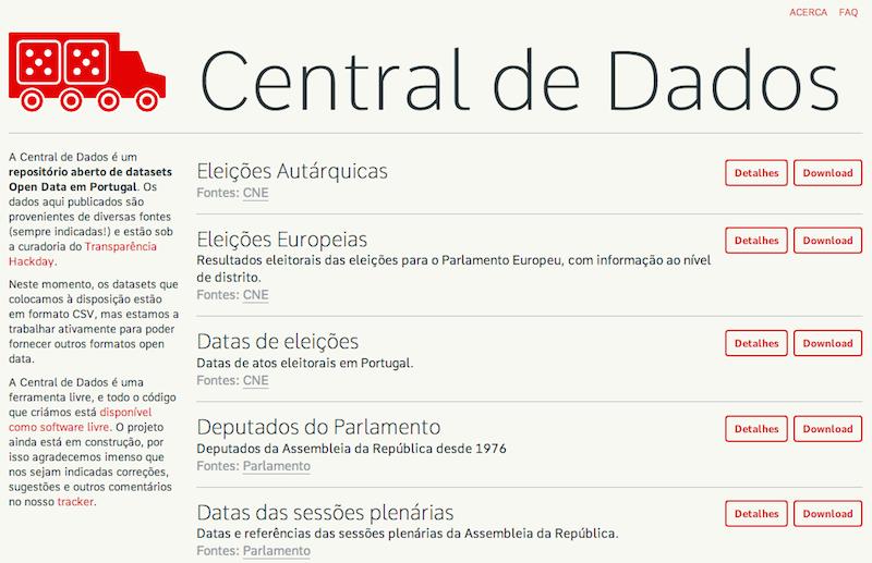 CentralDados - home