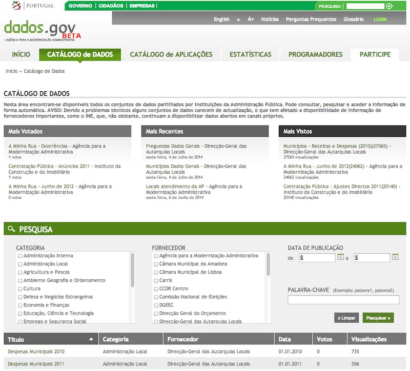 Página do catálogo de dados no Dados.gov