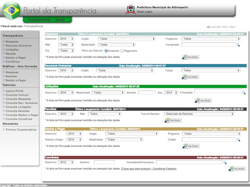 Portal da Transparência de Altinópolis